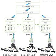 5G基站电源改造交直流电能表 四路智能电表
