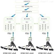 DTSD1352-xSyD5G基站電源改造交直流電能表 四路智能電表