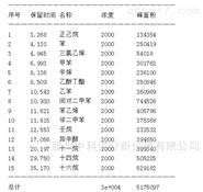 16種TVOC混合標準溶液 氣相色譜專用