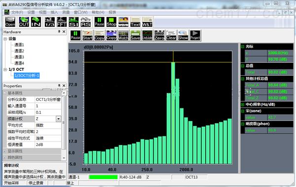 6289L建筑声学测量仪