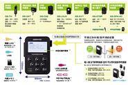 日本图技GL100-LXUV紫外强度计/紫外照度计