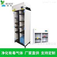 无管过滤式净气型试剂柜药品柜