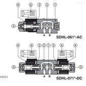 HZGO-A-031/210 31阿托斯ATOS减压阀/控制阀/调节阀/溢流阀售