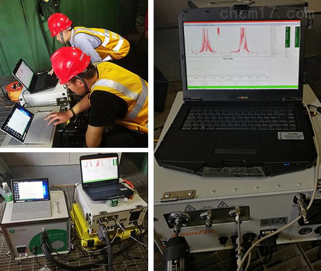 便携式高温红外烟气分析仪现场测试