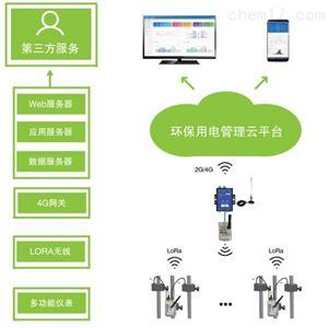 AcrelCloud-3000环保分表计电在线监控平台