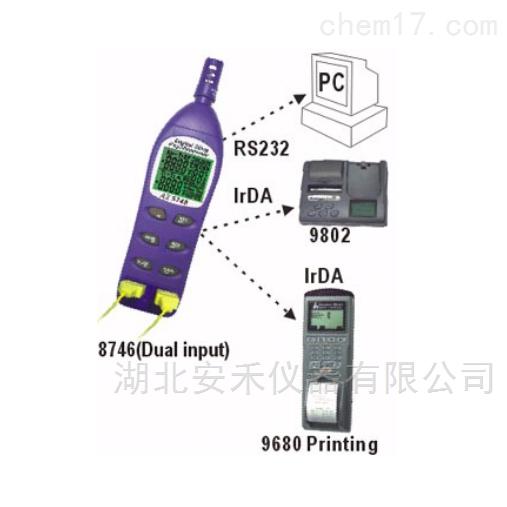 多功能温湿度计AZ8736