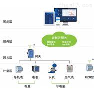 AcrelCloud-5000综合能耗管理系统