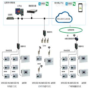 ACREL-RFMS預付費售電管理係統