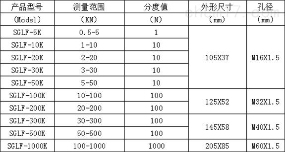 连线式数显轮辐推拉力计