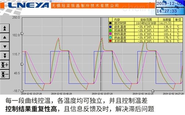 <strong><strong>中試配套高低溫一體機的使用基本要求說明</strong></strong>