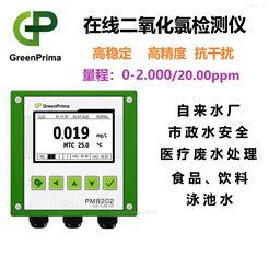 PM8202CL英國GP在線二氧化氯檢測儀
