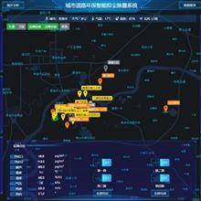 ZWIN-YC-PLAT1.0城市道路扬尘环保智能抑尘除霾系统