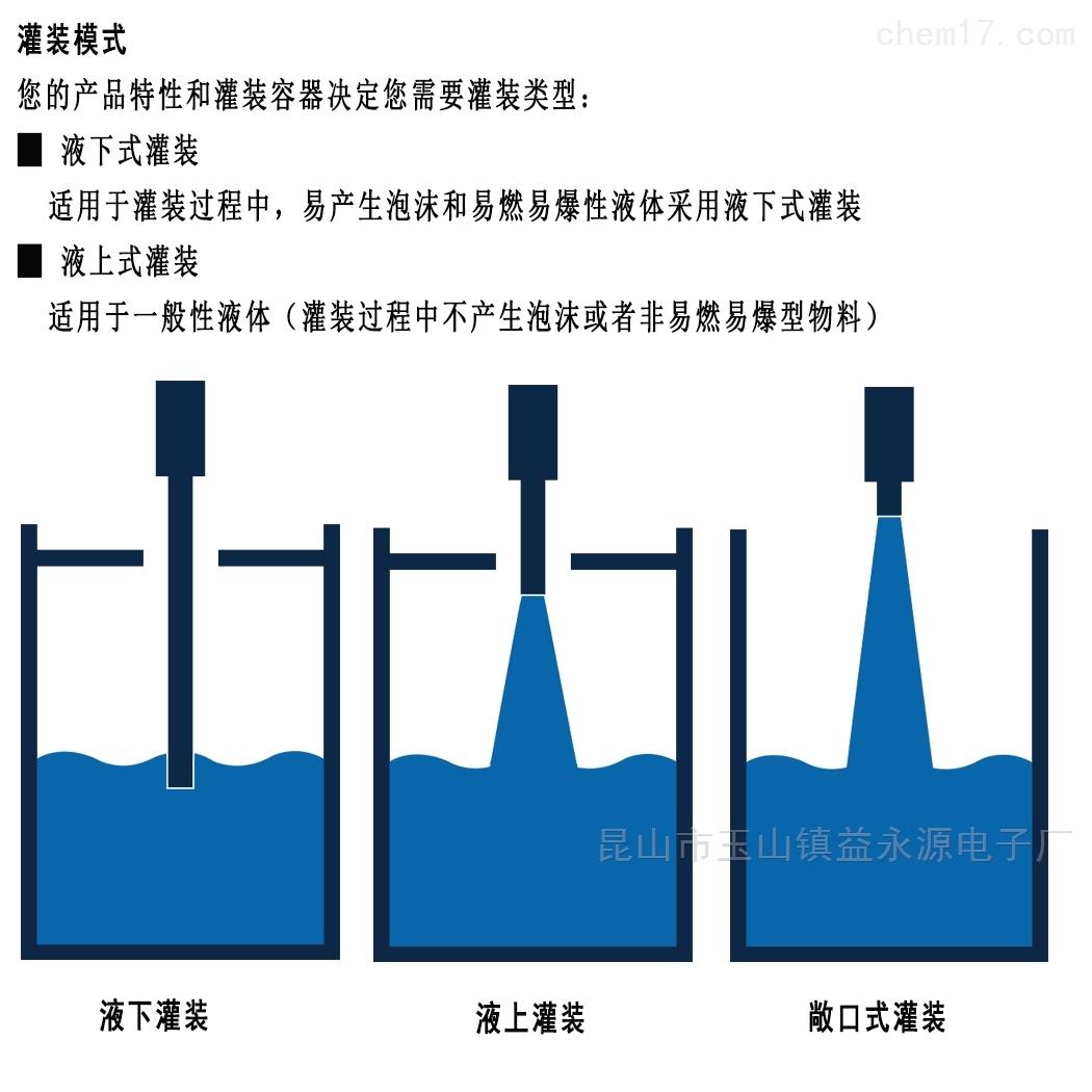 防冻液灌装设备 全自动液体灌装机