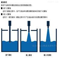 ACX防冻液灌装设备 全自动液体灌装机