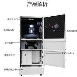 MCJC-15脉冲反吹除尘器15KW