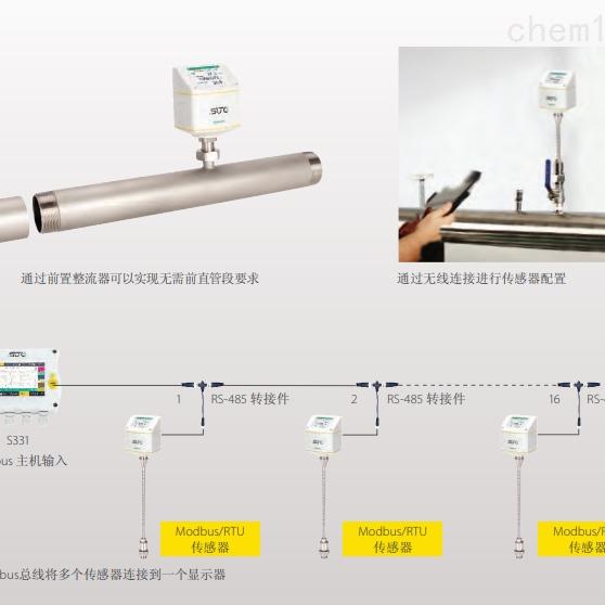 S401 / S421 热式质量流量传感器供应厂家