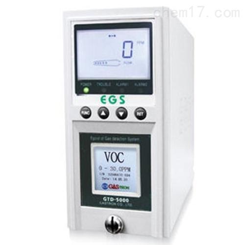 英思科GTD-5000Tx泵吸式氧气和毒气检测仪