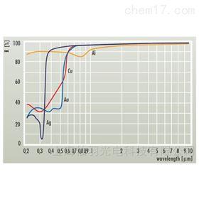 Layertec 金属/电介质/光学/激光应用涂层