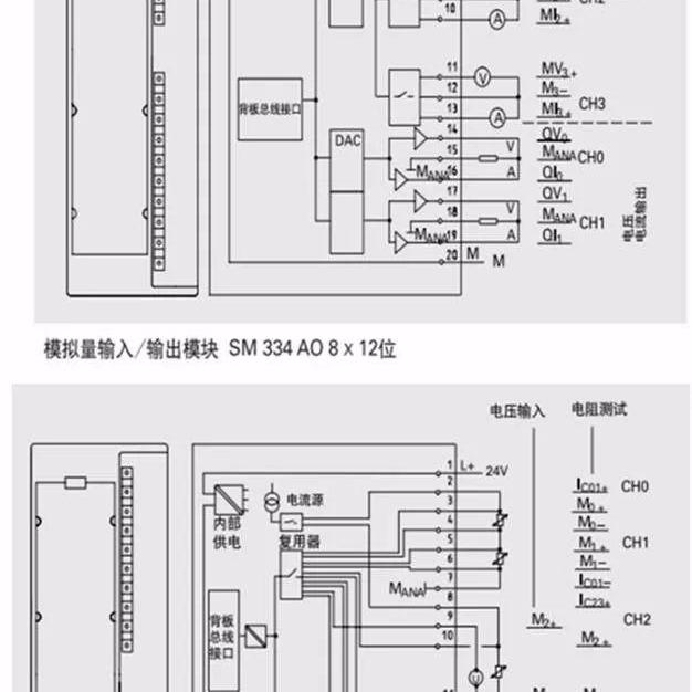 西门子6ES7365-0BA01-0AA0