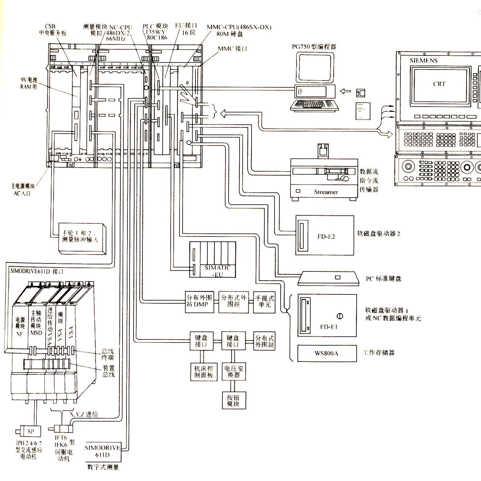 西门子S7-300模块6ES7314-6CG03-9AM0