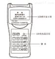 UFM80 型手持式超声波流量计