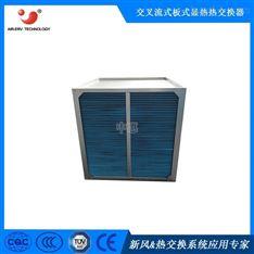 热定型机拉幅机用热交换器