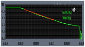 ACE6401型混响时间测量系统