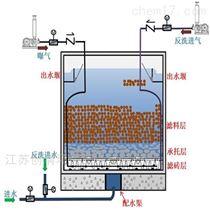 曝气生物滤池厂家定制