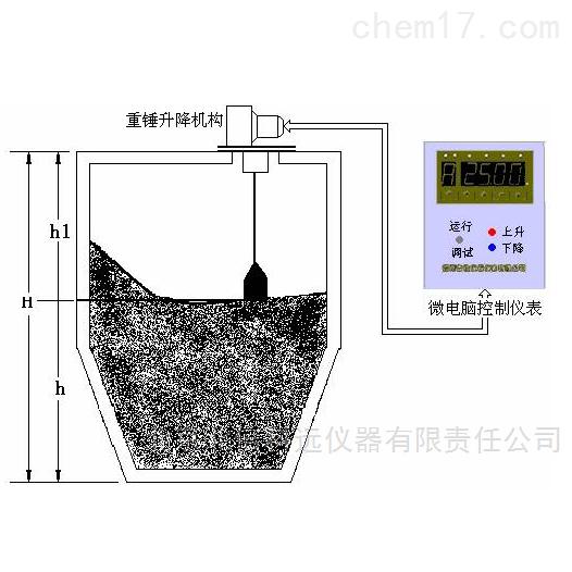 重锤式料位计 数显料位料重检测仪 重锤式料位检测仪