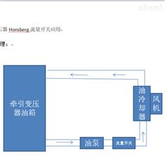 牵引变压器Honsberg流量开关应用14