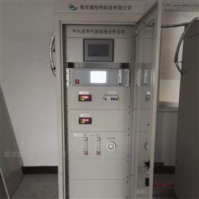 GR300红外气体分析仪