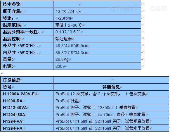 12杂交箱技术参数和订货信息.png