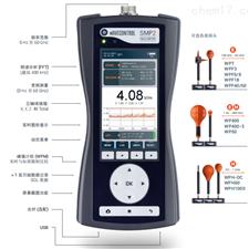 WaveControl SMP2