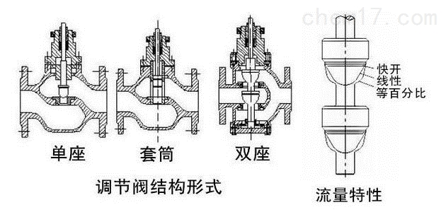 气动薄膜式切断阀9.jpg