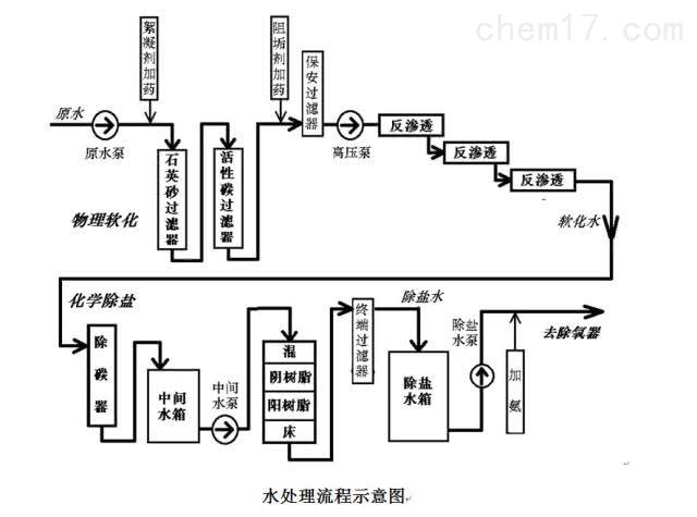 水处理系统流程图.jpg