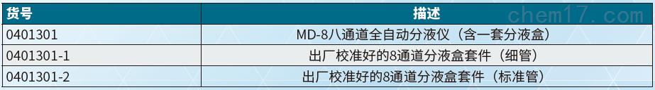 MD-8-订货信息.jpg
