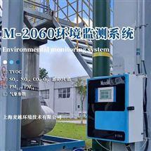 M-2060B总悬浮颗粒物TSP实时监测系统