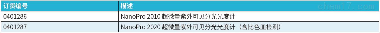 超微量分光光度计-订货信息.jpg