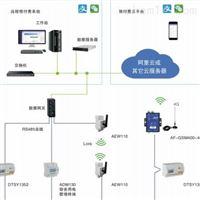 高效远程预付费电控系统