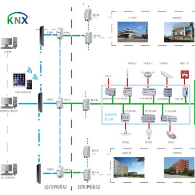 Acrel-Bus智能照明控制系统
