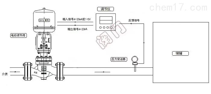 电动调节阀13.jpg