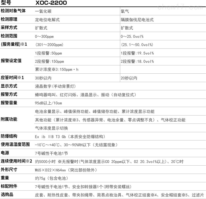 XOC-2200.jpg