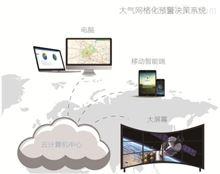 空气质量监测网格化