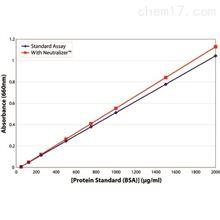 786-676G-biosciences RED 660 蛋白定量试剂盒