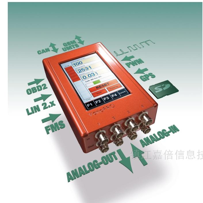 DUETTO 信号路由器-记录仪
