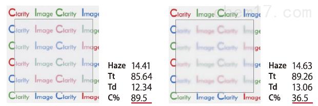 清晰度与雾度透光率关系.png