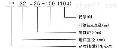 FP32-25-100型号意义.jpg