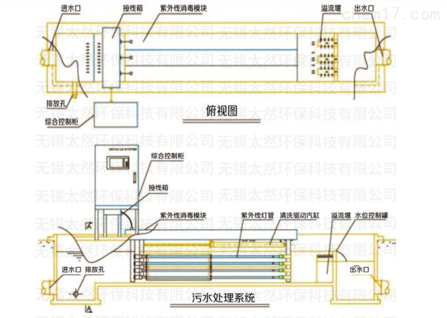 紫外线消毒模块安装图1.png