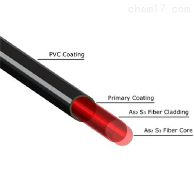 红外硫系玻璃光纤