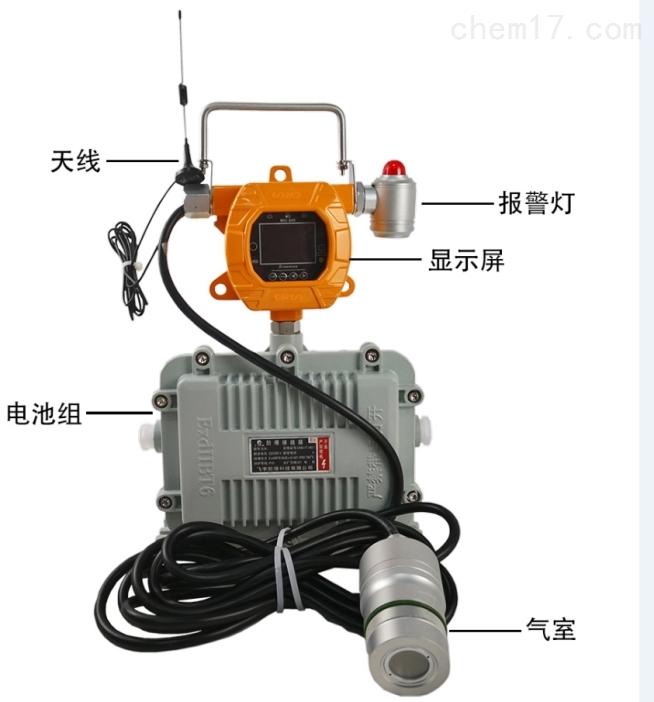 <strong>固定移动式气体检测报警仪(含内置蓄电池)</strong>